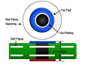 PCB参数计算神器-Saturn PCB Design Toolkit下载及安装指南 7.03更新