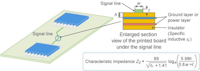 极好的一份关于PCB叠层设计及阻抗计算的板厂心水总结