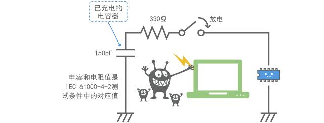 村田噪声抑制基础教程-第二章 产生电磁噪声的机制