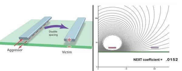 高速信号要避免紧挨平行布线–PCB Layout 跳坑指南