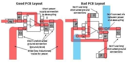 良好与糟糕 PCB 板面布局的对比