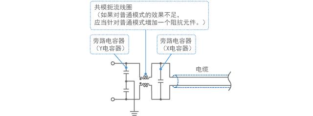用于消除共模和普通模式的滤波器结构