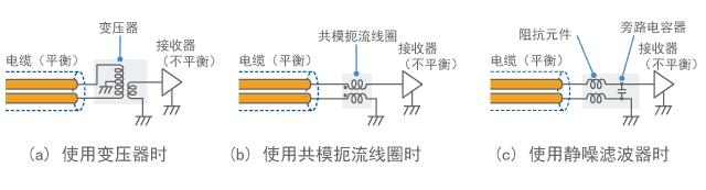 防止噪声接收的连接示例