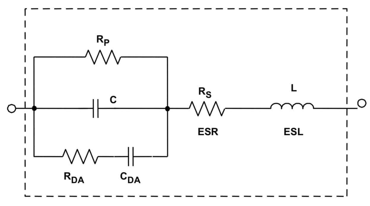 图3:实际电容等效电路包括寄生元件