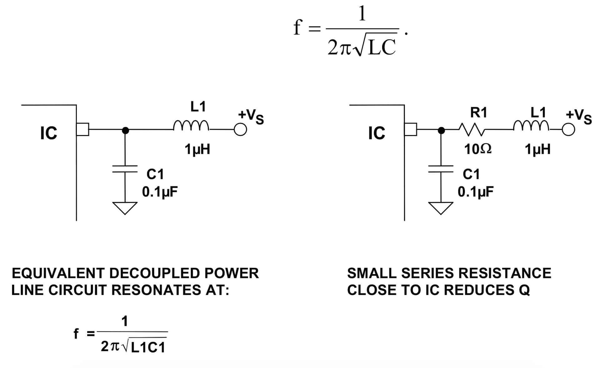 图7:由电源线路去耦构成的谐振电路
