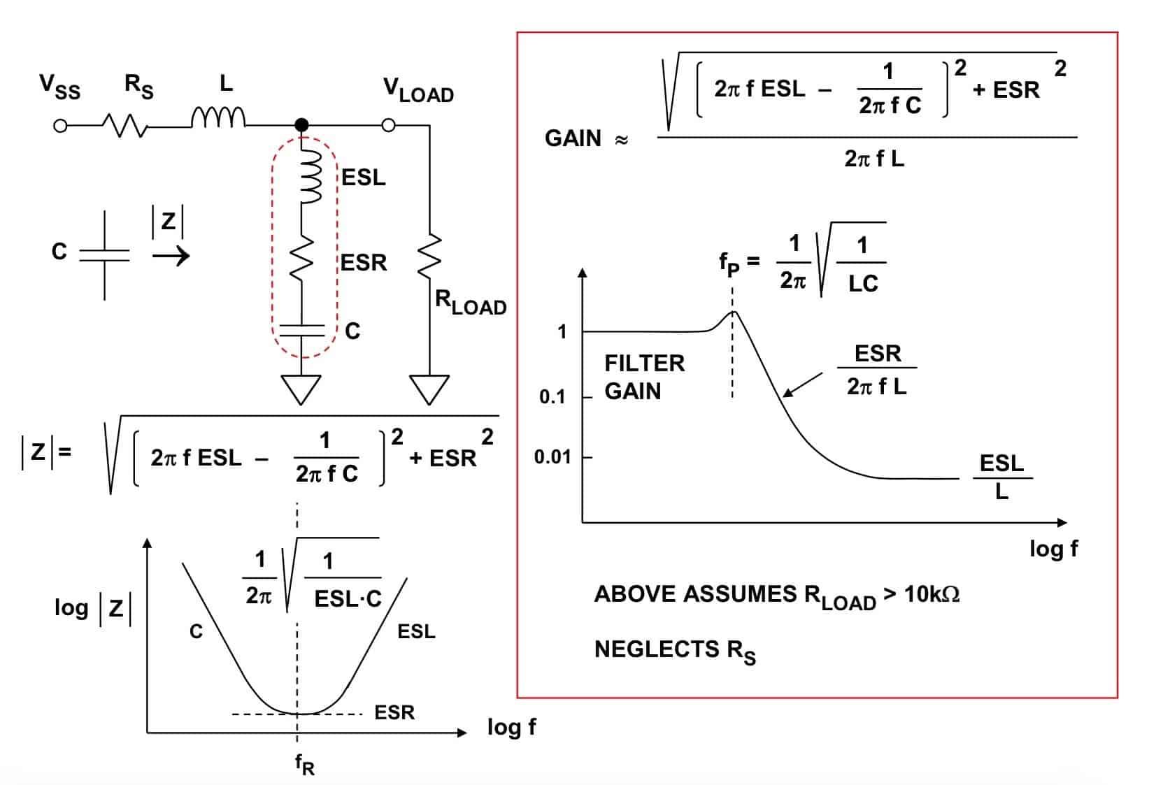 图9:LC滤波器衰减近似值