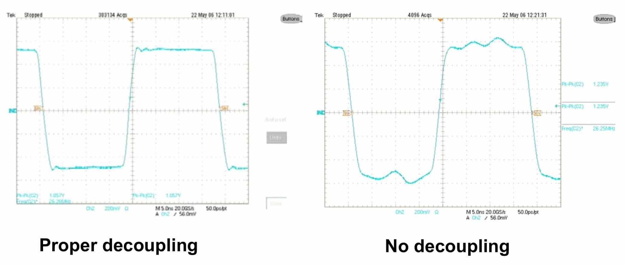 图11:去耦对AD8000运算放大器性能的影响