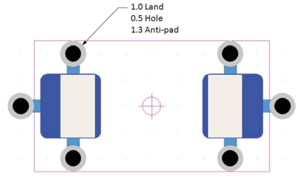 Figure 5: Typical 7343 via fanout