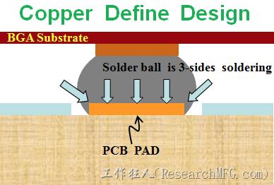 如何設計加強產品的BGA焊墊強度以防止BGA開裂