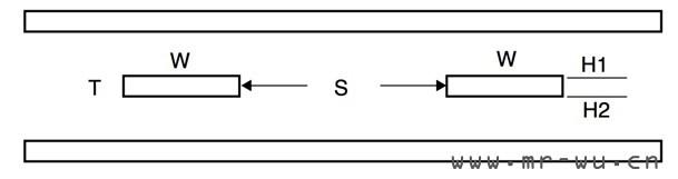 边缘耦合的带状线方式 (夹在两个参考平面之间)