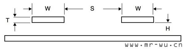边缘耦合的微带方式 (表面走线)