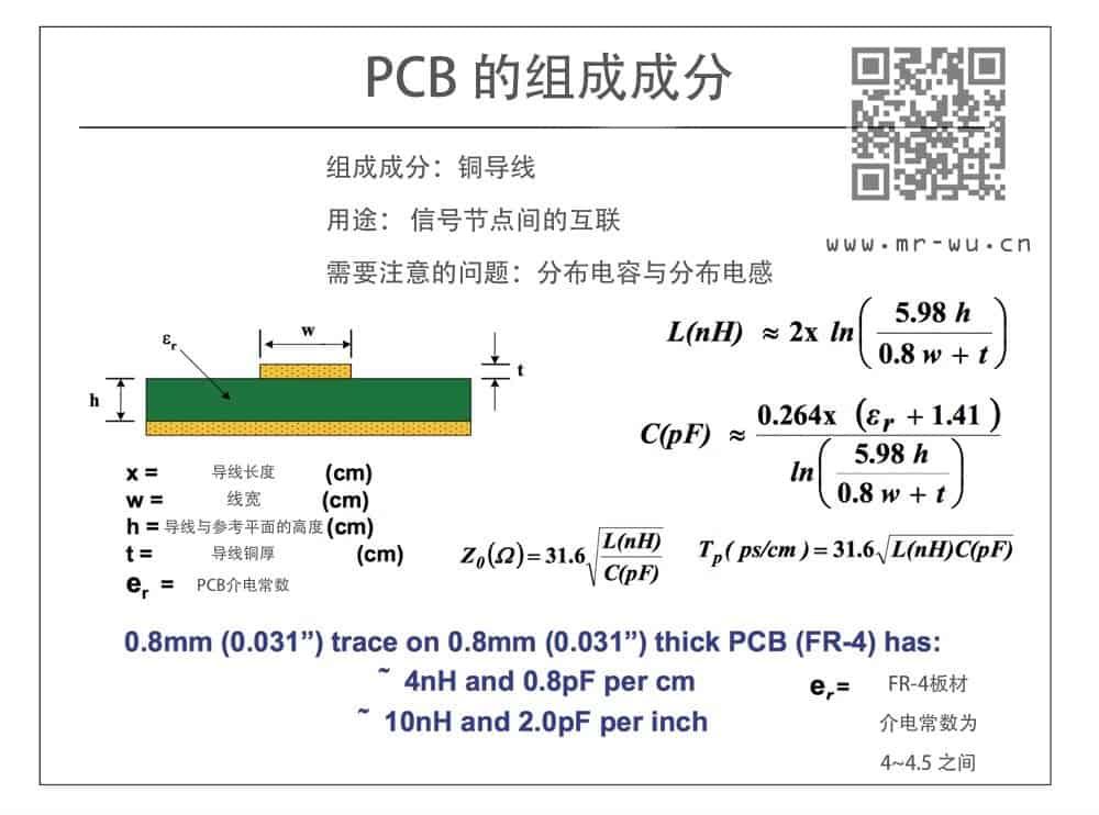传输线及其分布电容、分布电感、特性阻抗的关系及如何计算—高速PCB设计必知必会基本知识点