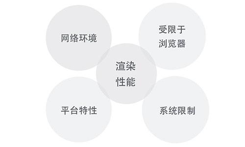 聊聊Web App、Hybrid App与Native App的设计差异-3
