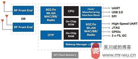 当前物联网IoT开发十大主流无线平台