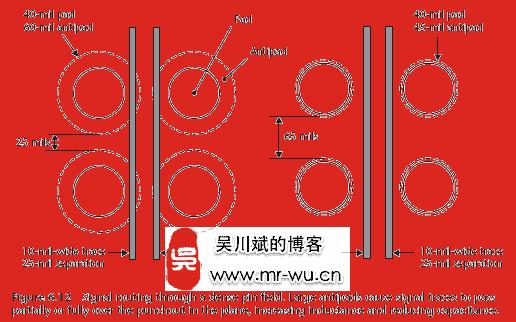 高速PCB设计绕等长一定要绕个山路十八弯太算吊?-20