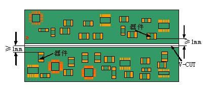 PCB电路设计10大基本原则-8
