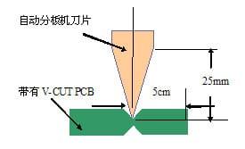 PCB电路设计10大基本原则-9