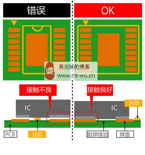 在SMT元器件下方画PCB封装丝印的注意事项