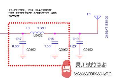 RF设计天线π型匹配电路