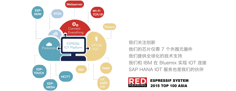 物联网WIFI芯片乐鑫ESP8266 SDK资源下载 持续更新