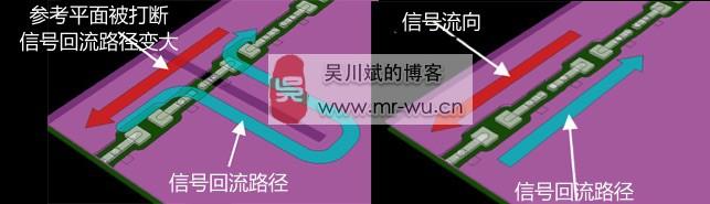 高速信号PCB布线要注意避免信号回流路径不连续造成信号完整性问题