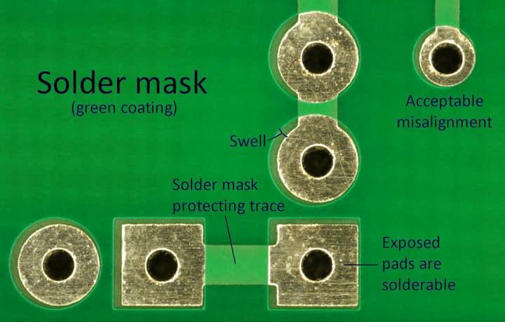 我们创建PCB封装库的时候Solder Mask到底要不要外扩