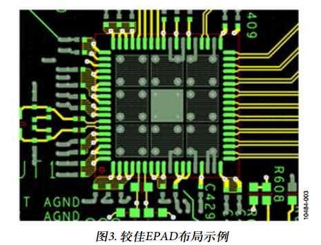 转一篇干货 来至ADI的应用笔记 高速ADC PCB布局布线技巧-3
