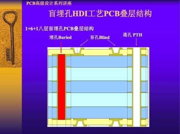 PCB高级设计讲义4