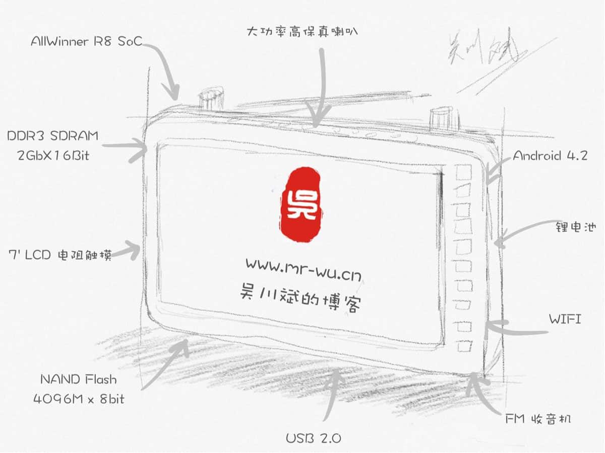 全志 Allwinner R8 SoC 设计资料 与A13兼容 面向物联网IOT应用