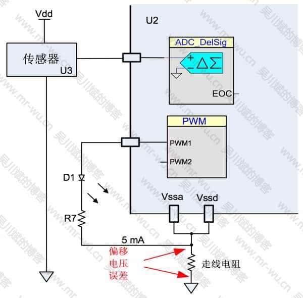 图 3. 模拟接地路径的电流