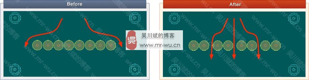 打过孔时要避免把地平面打断 — PCB Layout 跳坑指南