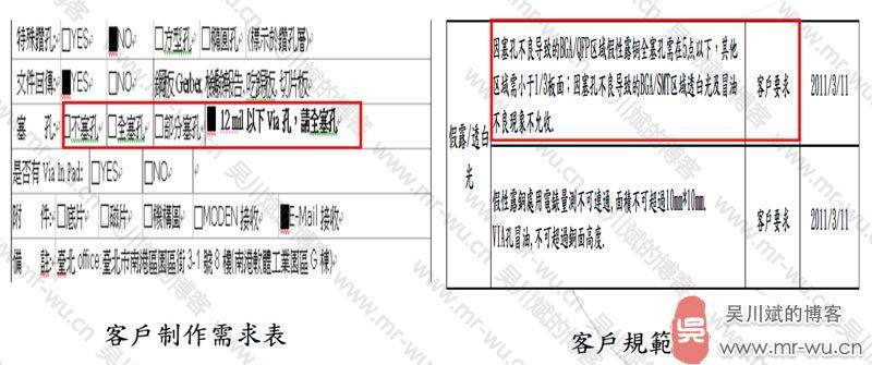 震精了,从产品失效看PCB Layout菌是如何分分钟败掉一家公司的-10