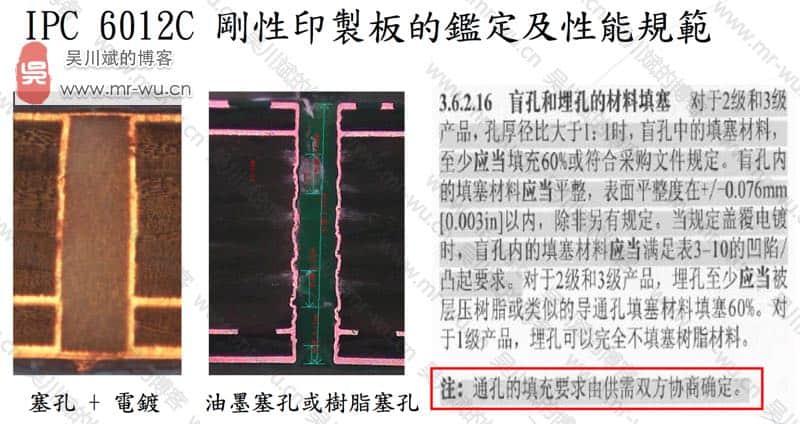 震精了,从产品失效看PCB Layout菌是如何分分钟败掉一家公司的-11