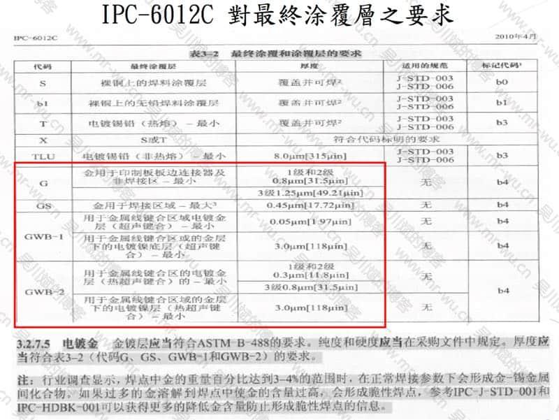 震精了,从产品失效看PCB Layout菌是如何分分钟败掉一家公司的-24