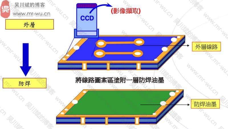 震精了,从产品失效看PCB Layout菌是如何分分钟败掉一家公司的-3