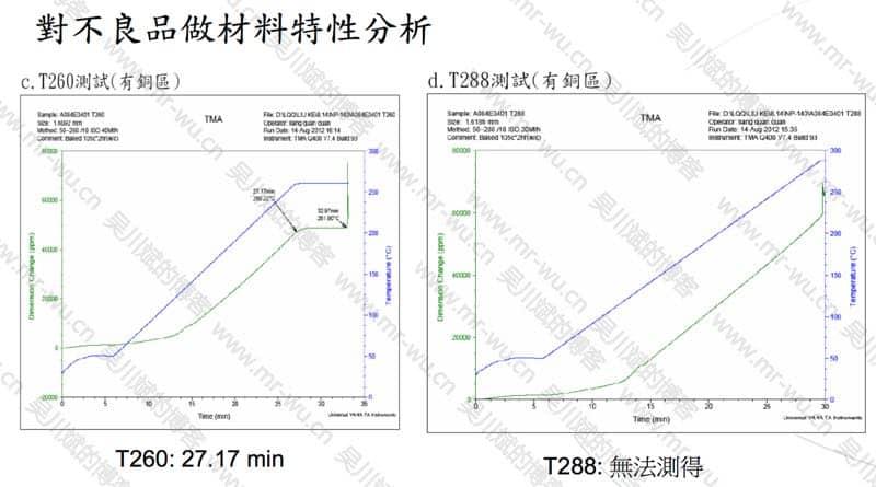 震精了,从产品失效看PCB Layout菌是如何分分钟败掉一家公司的-33