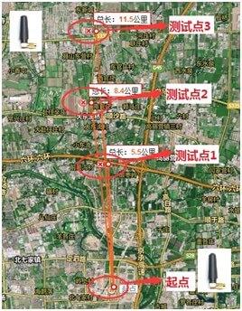 中国电信北京研究院完成多场景低功耗广域网技术测试与验证-2