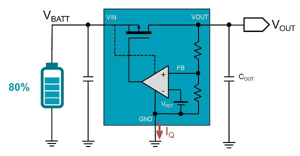 [转]理解低压差稳压器 (LDO) 实现系统优化设计