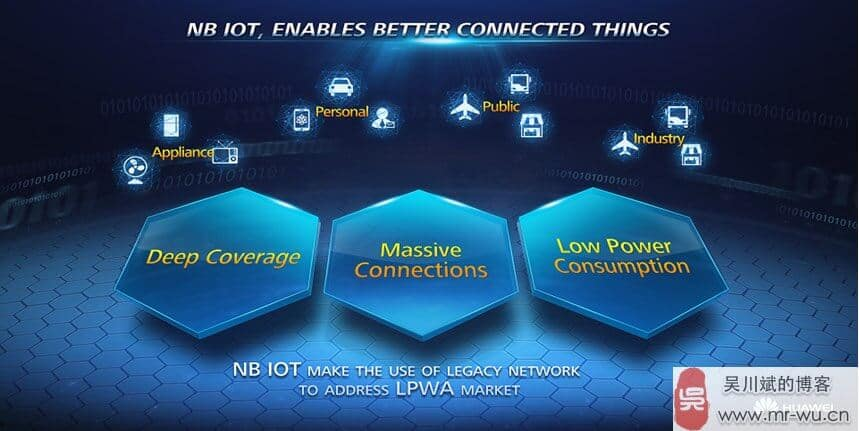 nb-iot-accelerating-cellular-iot-1