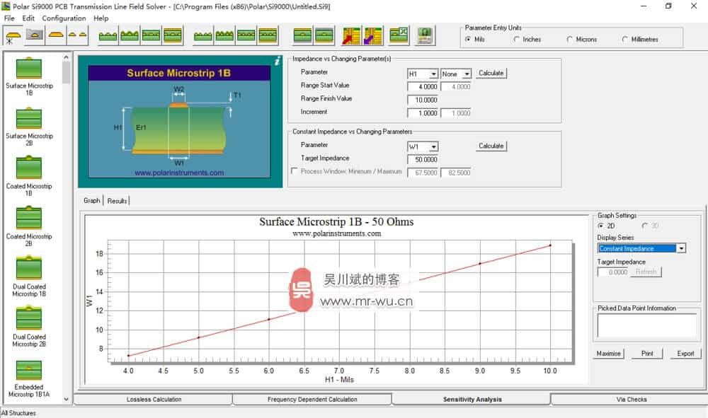 si9000-sensitivity-analysis