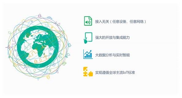应对NB-IoT物联网的应用挑战,诺基亚和上海贝尔在一起
