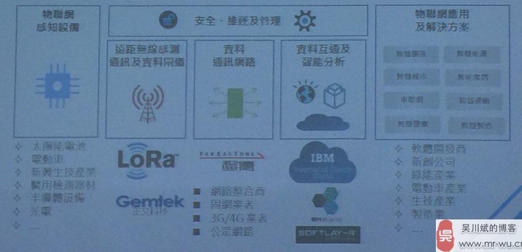 物联网时代来临,IBM 推 LoRa 技术让机器也有自己的网络-2