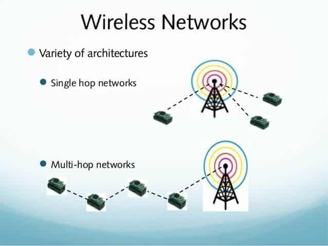 无线通信组网中的单跳(single-hop)和多跳(multi-hop)
