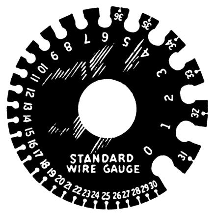 美国线规 American wire gauge (AWG)