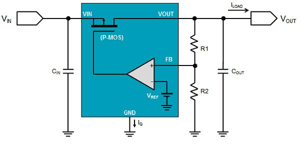 理解线性稳压器及其主要性能参数