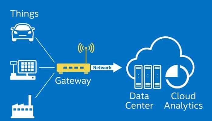 物联网网关 QT5 使用 SSL自签名证书访问云端HTTPS REST API 服务