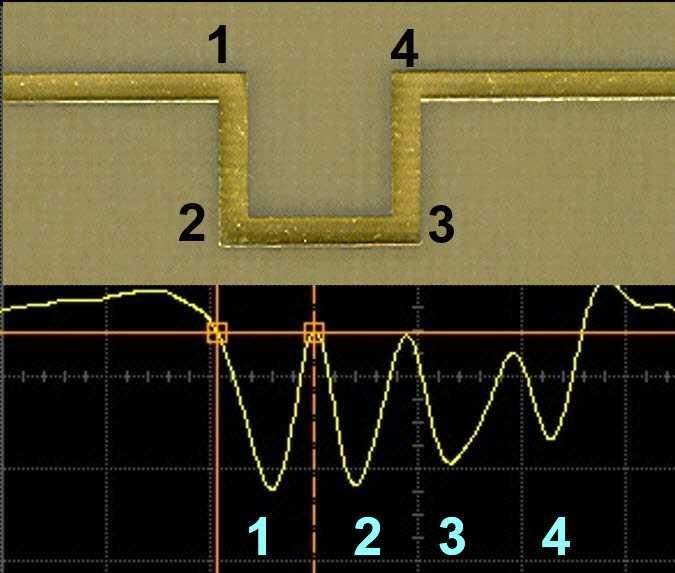 我就是硬性要求PCB布线时禁止90度拐角了咋地吧