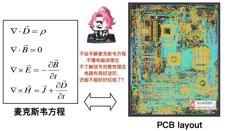 成功进行射频与模拟混合信号PCB设计需要考虑的因素