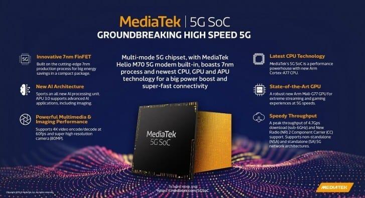 联发科5G SoC的布局,7纳米及6纳米陆续于2020年出货