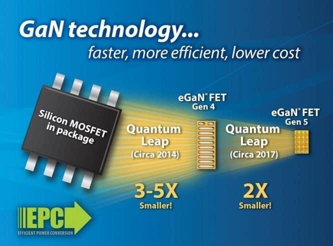 做开关电源开发是时候该储备一波氮化镓(GaN)功率器件设计知识了